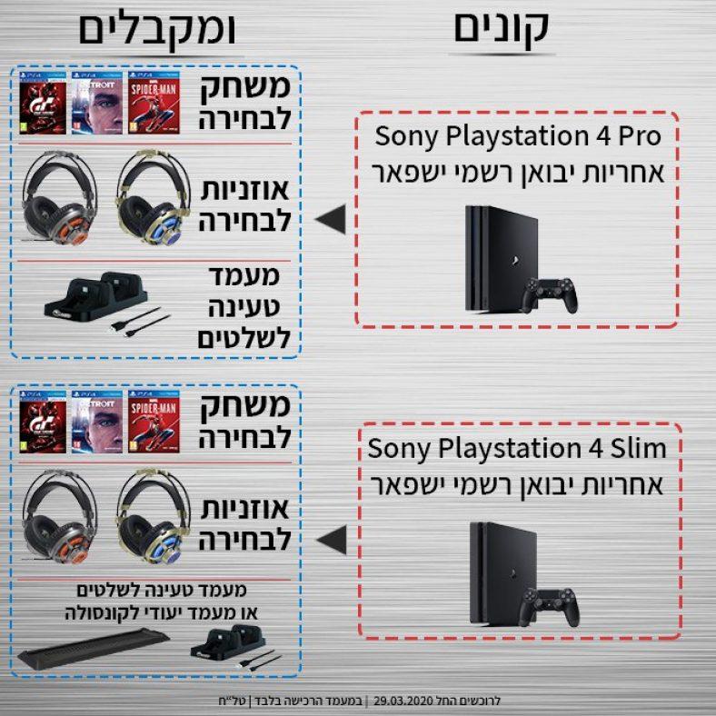 אין זמן טוב יותר לפלייסטיישן! דאגנו לכם להכל: קונים קונסולת Sony PlayStation 4 עם אחריות יבואן רשמי ישפאר - מקבלים משחק לבחירה במתנה + אוזניות גיימרים מבית Dragon + מעמד אנכי לקונסולה או מעמד טעינה לשלטים!